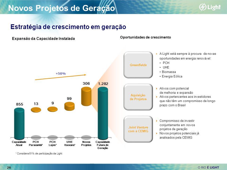 Joint Venture com a CEMIG Capacidade Futura de Geração
