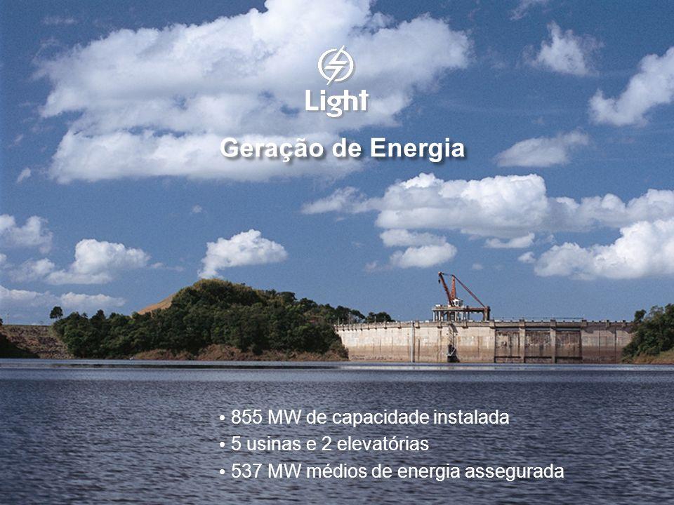 Geração de Energia 855 MW de capacidade instalada