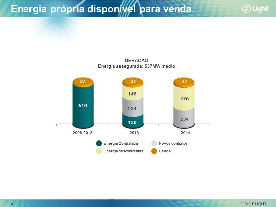 Energia assegurada: 537MW médio