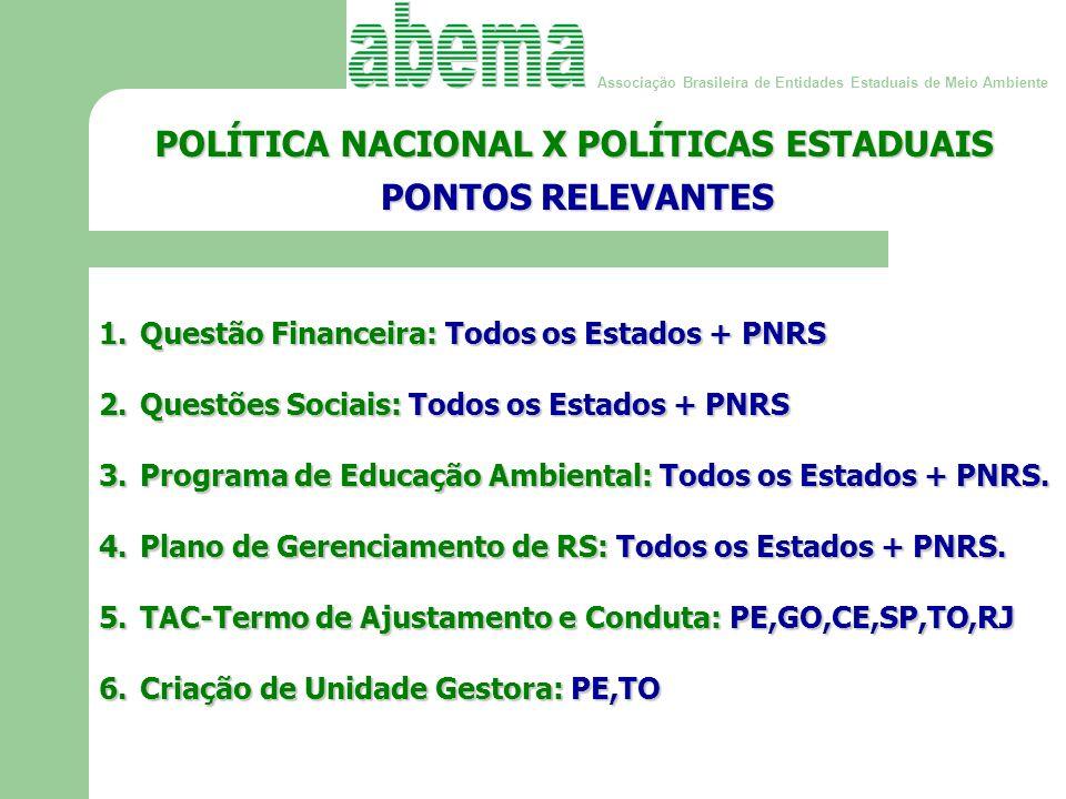 POLÍTICA NACIONAL X POLÍTICAS ESTADUAIS