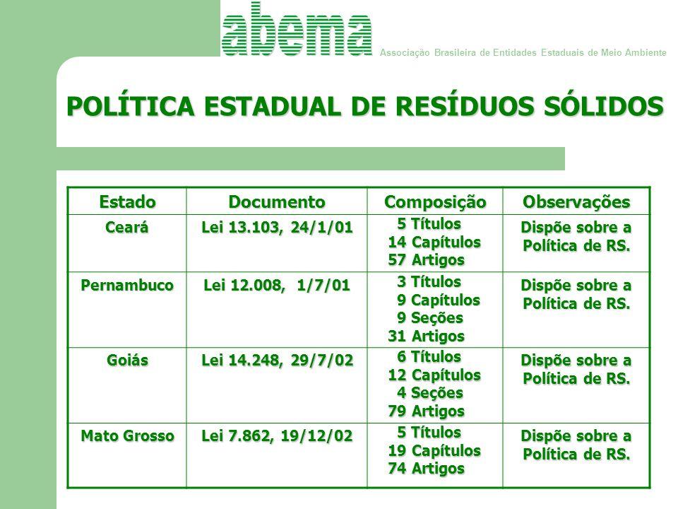 POLÍTICA ESTADUAL DE RESÍDUOS SÓLIDOS Dispõe sobre a Política de RS.