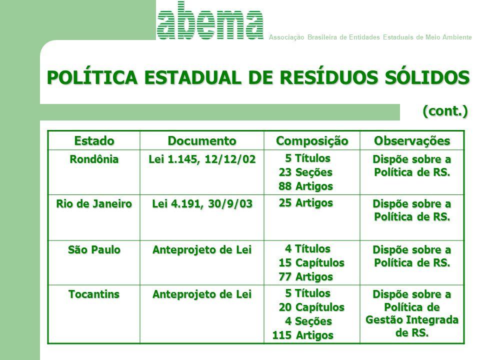 POLÍTICA ESTADUAL DE RESÍDUOS SÓLIDOS (cont.)