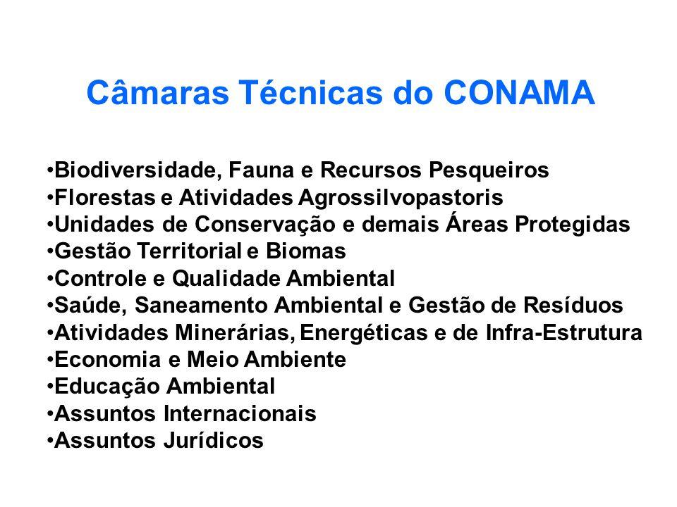 Câmaras Técnicas do CONAMA