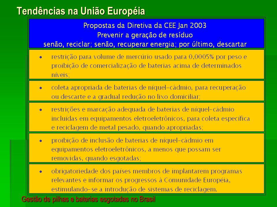 Tendências na União Européia