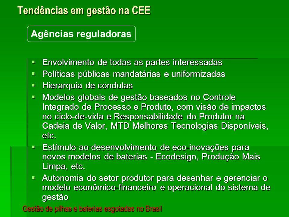 Tendências em gestão na CEE