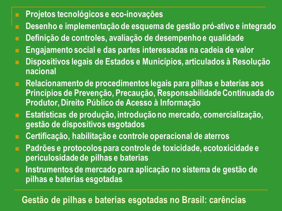 Gestão de pilhas e baterias esgotadas no Brasil: carências