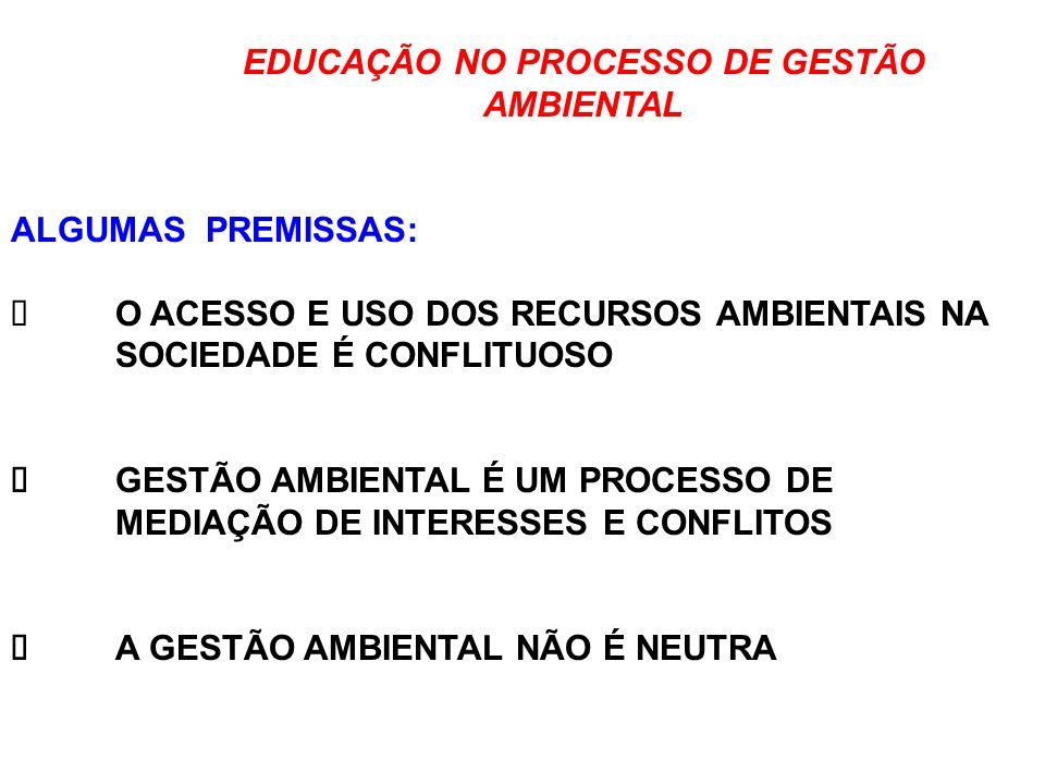 EDUCAÇÃO NO PROCESSO DE GESTÃO AMBIENTAL