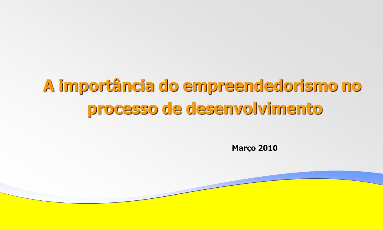 A importância do empreendedorismo no processo de desenvolvimento