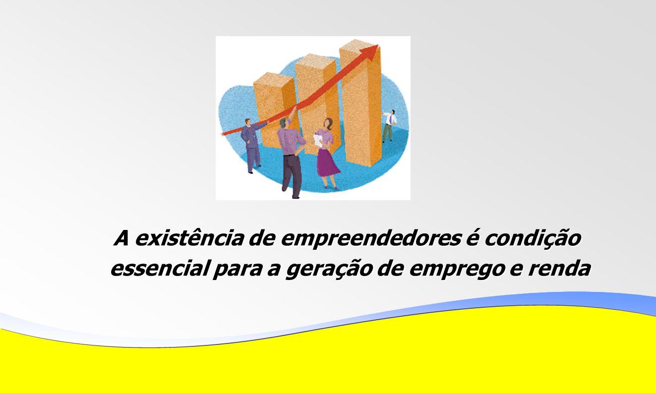 A existência de empreendedores é condição