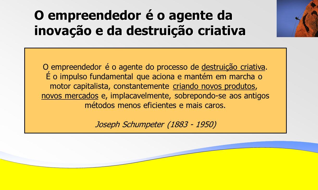 O empreendedor é o agente da inovação e da destruição criativa