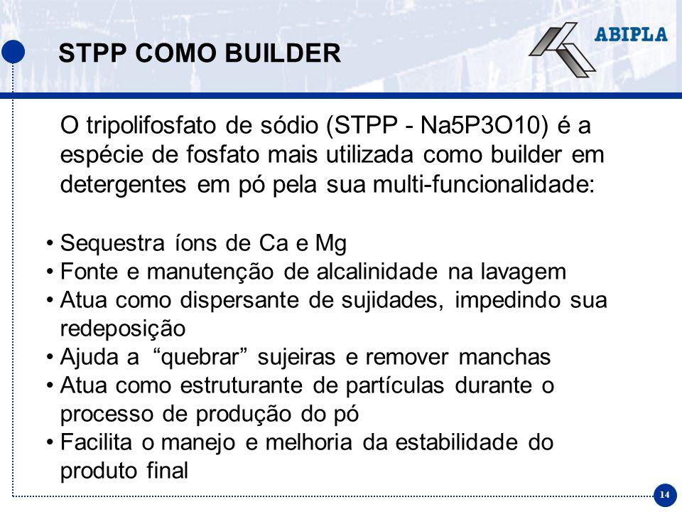 STPP COMO BUILDER