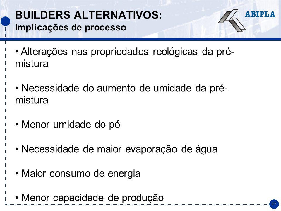 BUILDERS ALTERNATIVOS: Implicações de processo