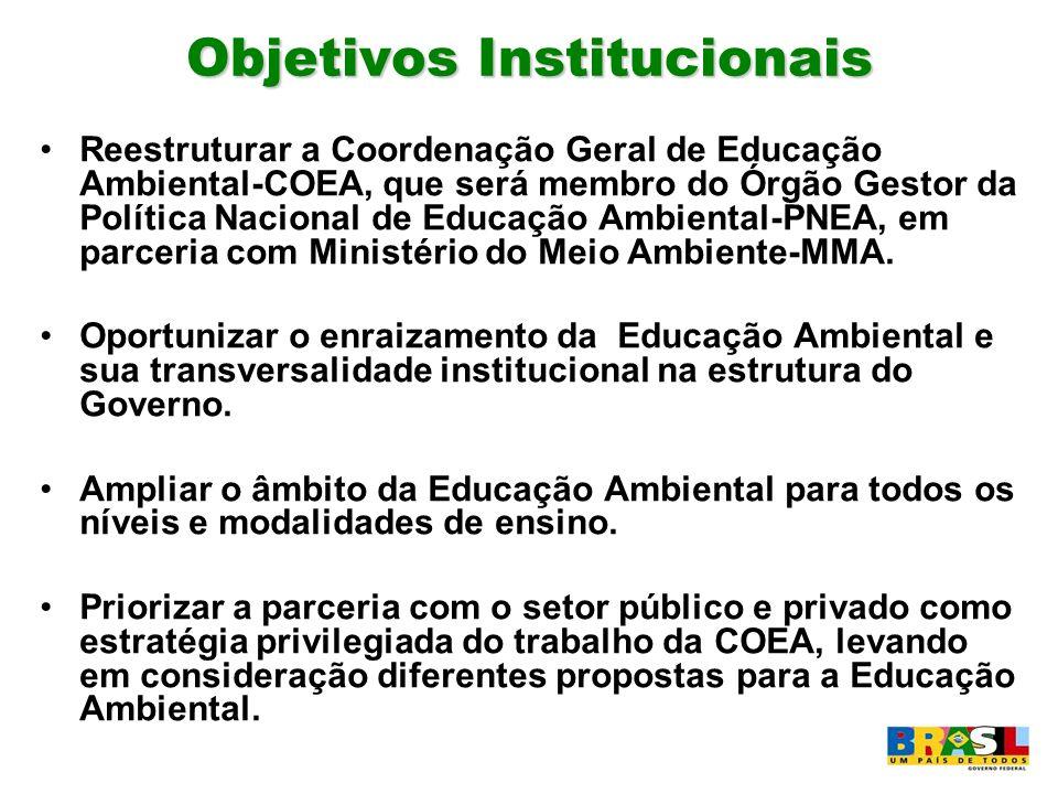 Objetivos Institucionais