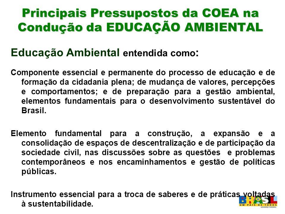 Principais Pressupostos da COEA na Condução da EDUCAÇÃO AMBIENTAL