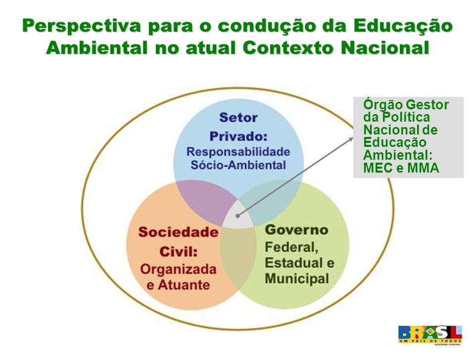 Perspectiva para o condução da Educação Ambiental no atual Contexto Nacional