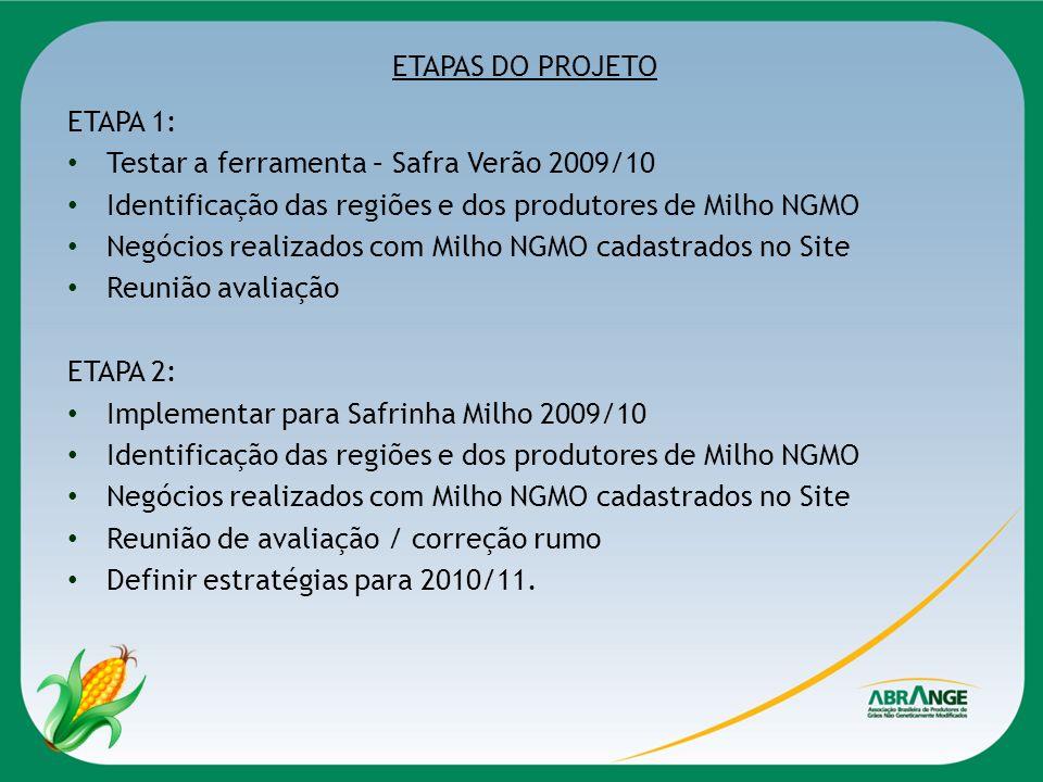 ETAPAS DO PROJETO ETAPA 1: Testar a ferramenta – Safra Verão 2009/10. Identificação das regiões e dos produtores de Milho NGMO.