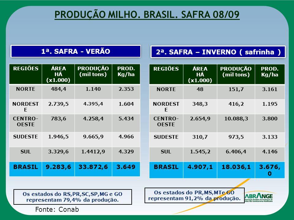 PRODUÇÃO MILHO. BRASIL. SAFRA 08/09