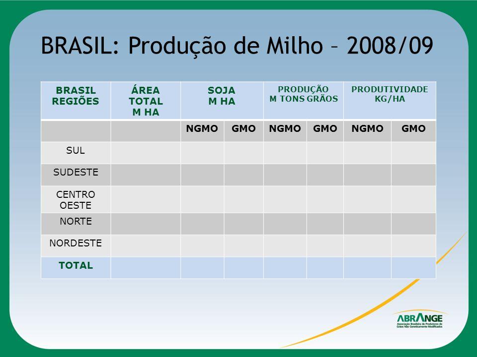 BRASIL: Produção de Milho – 2008/09