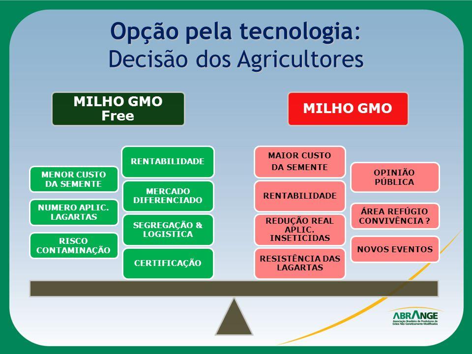 Opção pela tecnologia: Decisão dos Agricultores