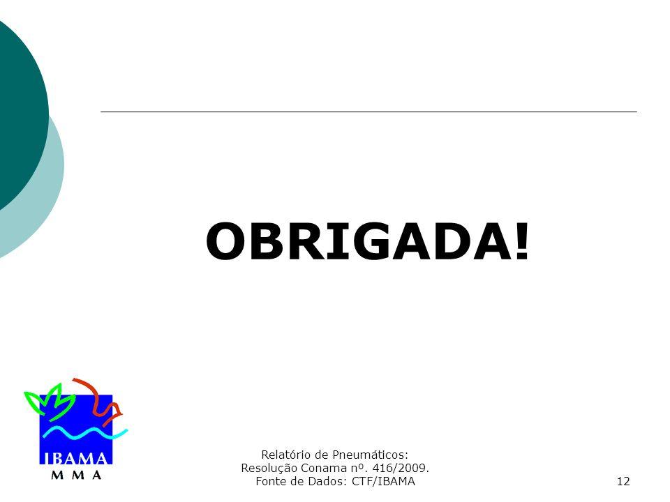 OBRIGADA! Relatório de Pneumáticos: Resolução Conama nº. 416/2009. Fonte de Dados: CTF/IBAMA