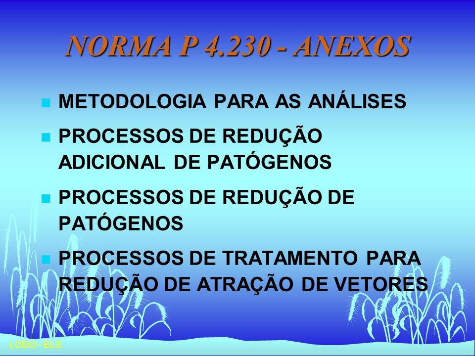 NORMA P 4.230 - ANEXOS METODOLOGIA PARA AS ANÁLISES