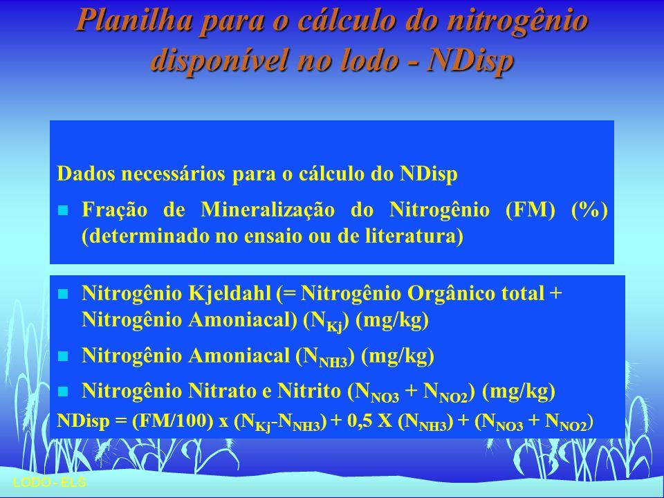 Planilha para o cálculo do nitrogênio disponível no lodo - NDisp