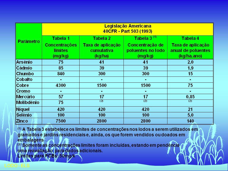 (1) A Tabela 3 estabelece os limites de concentrações nos lodos a serem utilizados em gramados e jardins residenciais e, ainda, os que forem vendidos ou doados em embalagens