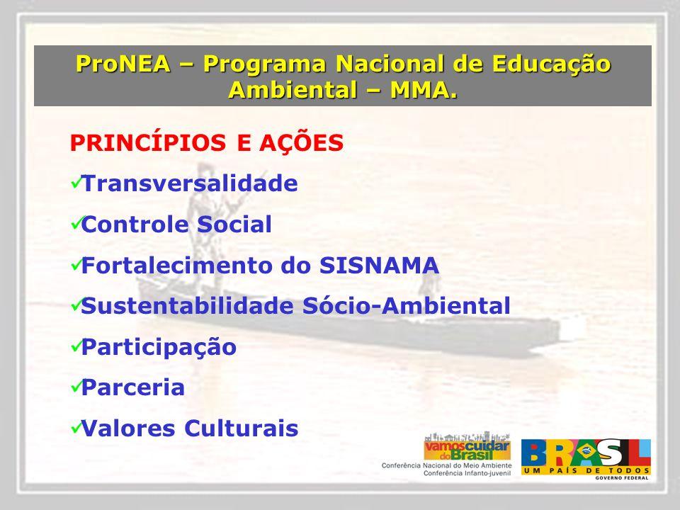 ProNEA – Programa Nacional de Educação Ambiental – MMA.