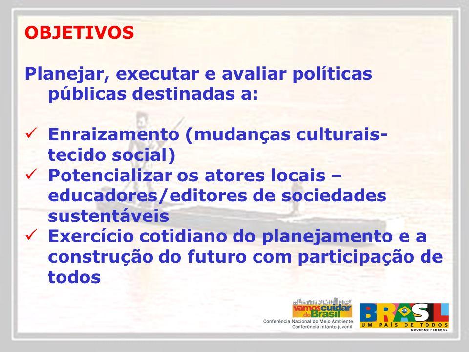 OBJETIVOS Planejar, executar e avaliar políticas públicas destinadas a: Enraizamento (mudanças culturais-tecido social)
