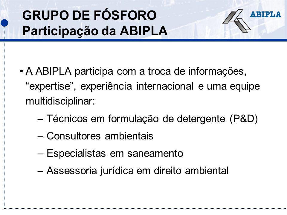 GRUPO DE FÓSFORO Participação da ABIPLA
