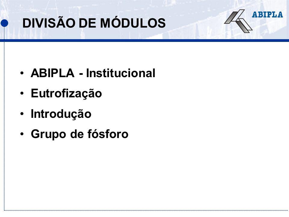 DIVISÃO DE MÓDULOS ABIPLA - Institucional Eutrofização Introdução