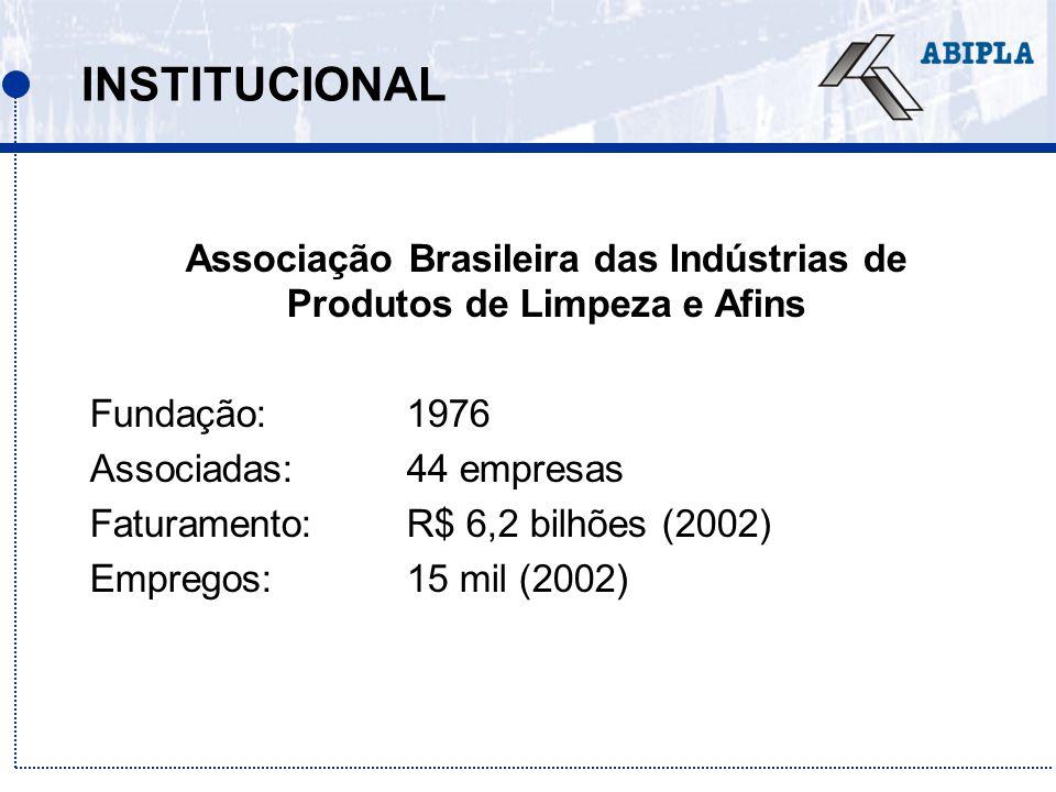 Associação Brasileira das Indústrias de Produtos de Limpeza e Afins