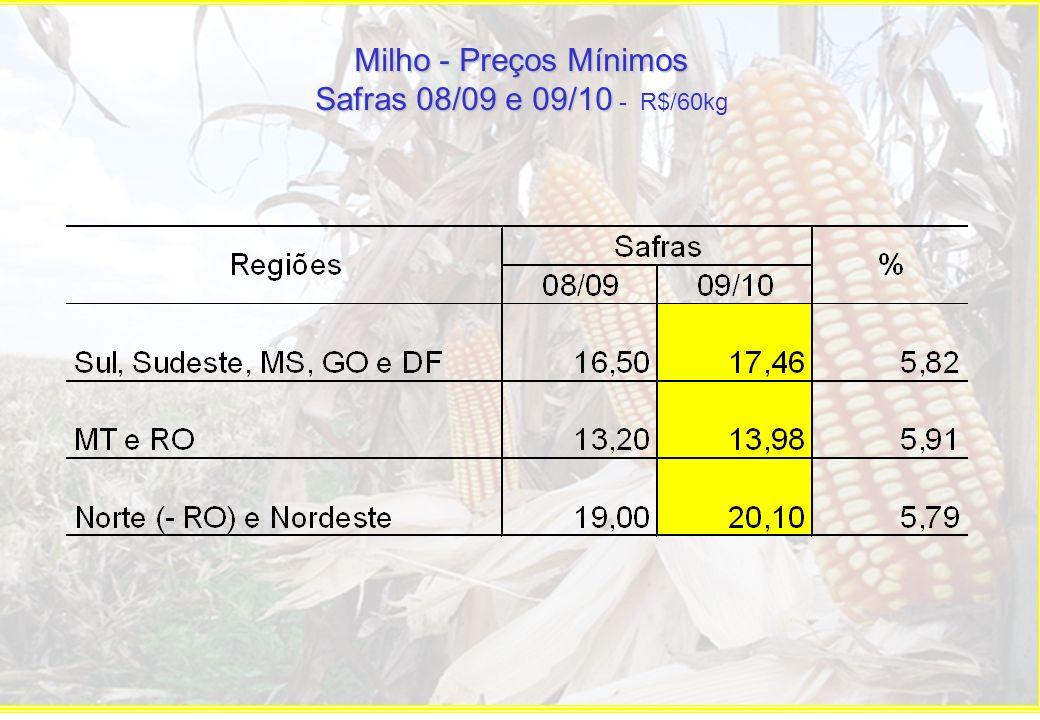 Milho - Preços Mínimos Safras 08/09 e 09/10 - R$/60kg