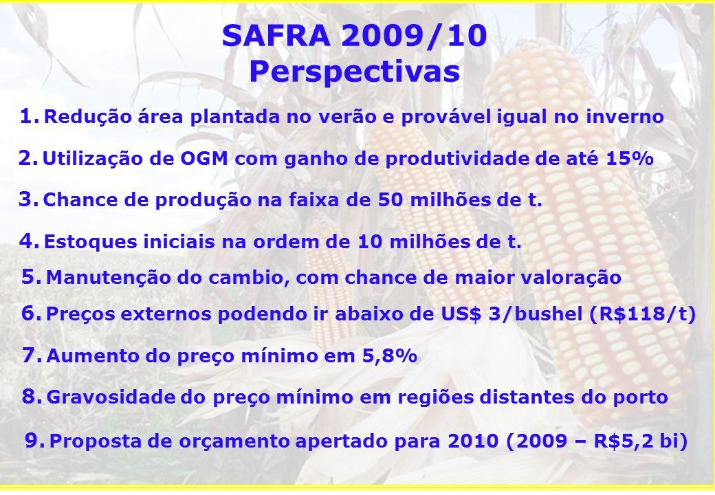SAFRA 2009/10 Perspectivas. Redução área plantada no verão e provável igual no inverno. Utilização de OGM com ganho de produtividade de até 15%