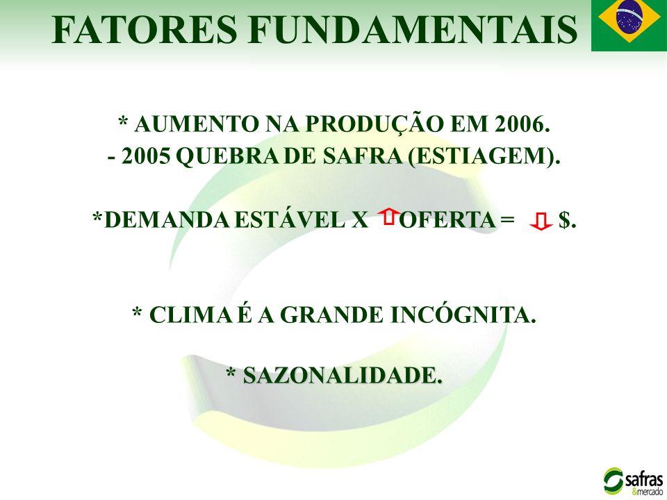 FATORES FUNDAMENTAIS * AUMENTO NA PRODUÇÃO EM 2006.
