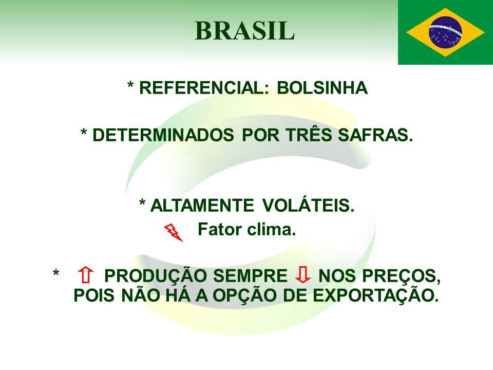 BRASIL * REFERENCIAL: BOLSINHA * DETERMINADOS POR TRÊS SAFRAS.