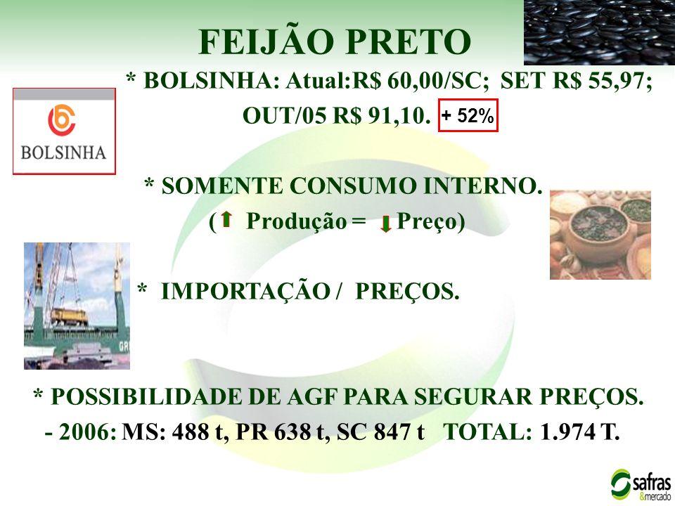 FEIJÃO PRETO * BOLSINHA: Atual:R$ 60,00/SC; SET R$ 55,97;