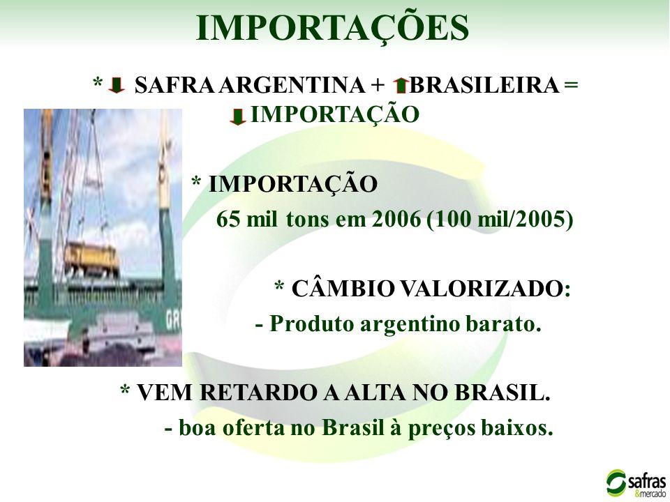 IMPORTAÇÕES * SAFRA ARGENTINA + BRASILEIRA = IMPORTAÇÃO * IMPORTAÇÃO
