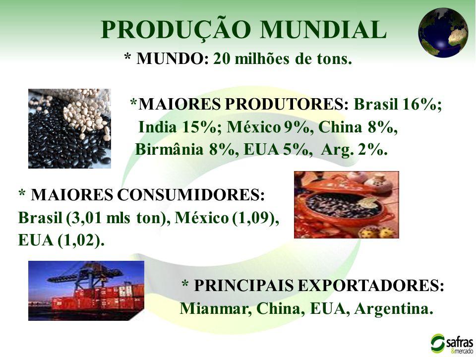 PRODUÇÃO MUNDIAL * MUNDO: 20 milhões de tons.
