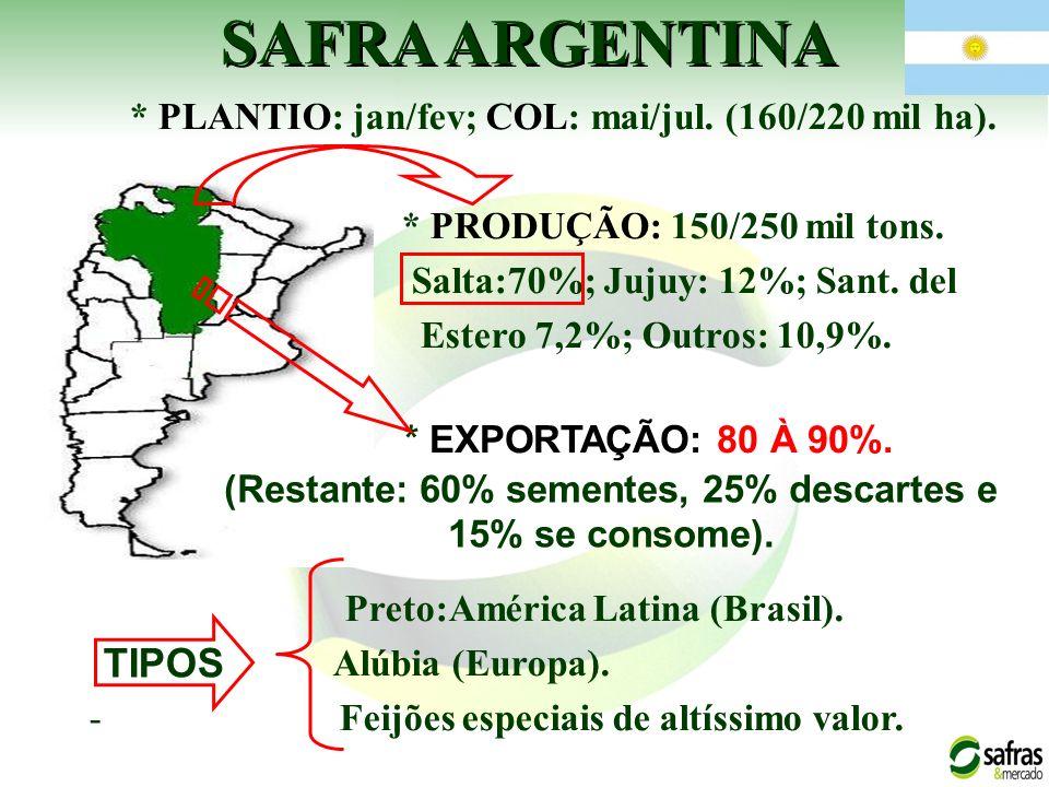 SAFRA ARGENTINA * PLANTIO: jan/fev; COL: mai/jul. (160/220 mil ha). * PRODUÇÃO: 150/250 mil tons. Salta:70%; Jujuy: 12%; Sant. del.