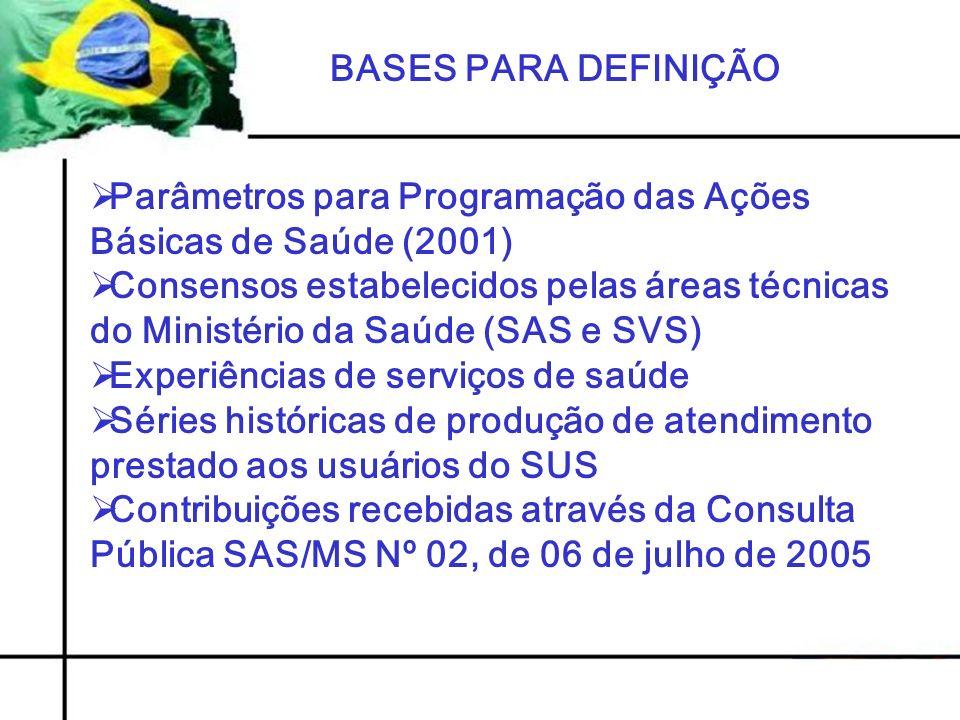 BASES PARA DEFINIÇÃO Parâmetros para Programação das Ações Básicas de Saúde (2001)