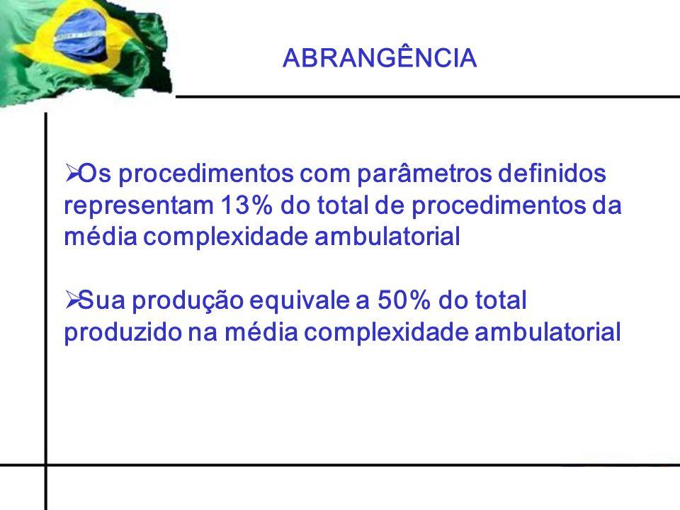 ABRANGÊNCIA Os procedimentos com parâmetros definidos representam 13% do total de procedimentos da média complexidade ambulatorial.