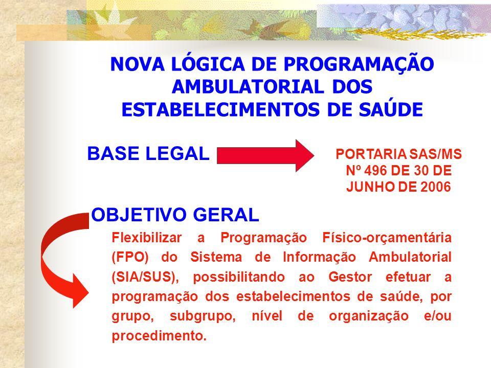 NOVA LÓGICA DE PROGRAMAÇÃO AMBULATORIAL DOS ESTABELECIMENTOS DE SAÚDE