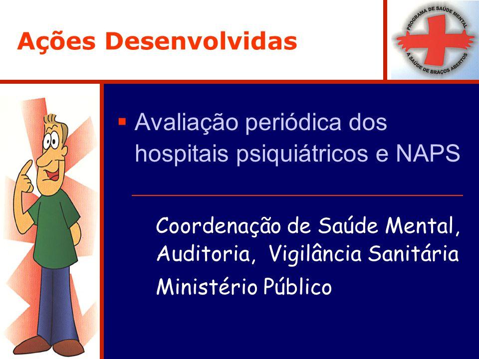 Avaliação periódica dos hospitais psiquiátricos e NAPS