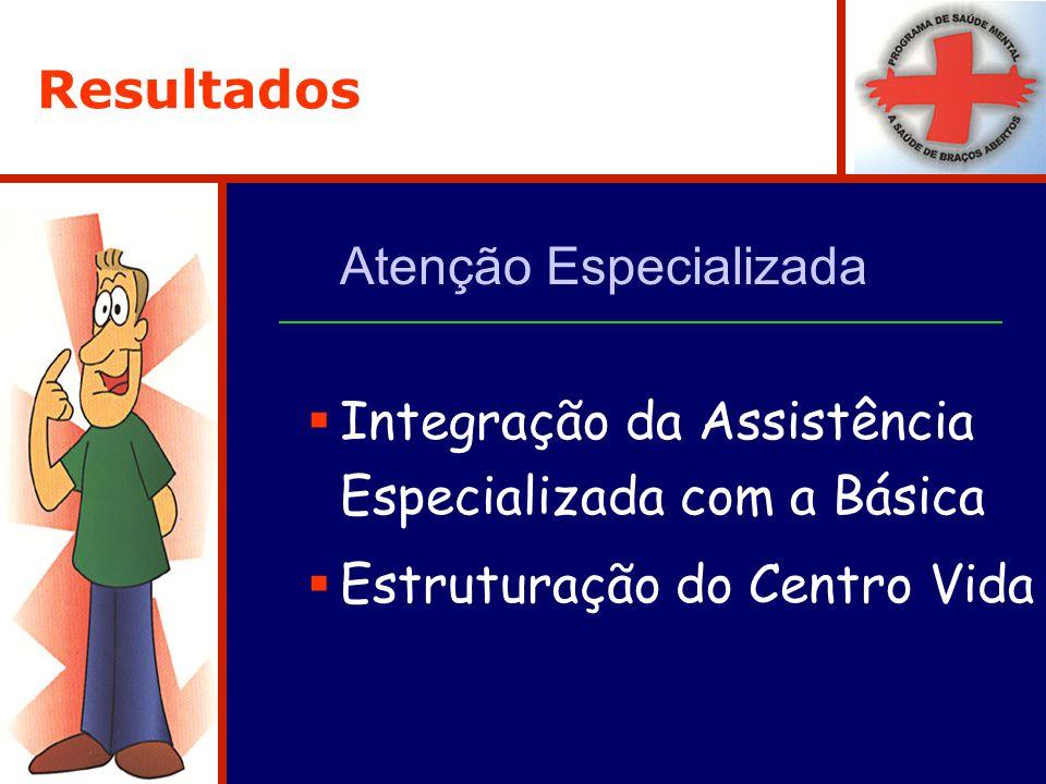 Resultados Atenção Especializada. Integração da Assistência Especializada com a Básica.