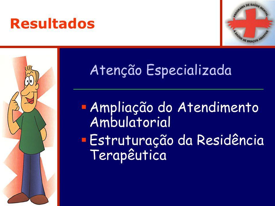 Resultados Atenção Especializada. Ampliação do Atendimento Ambulatorial.