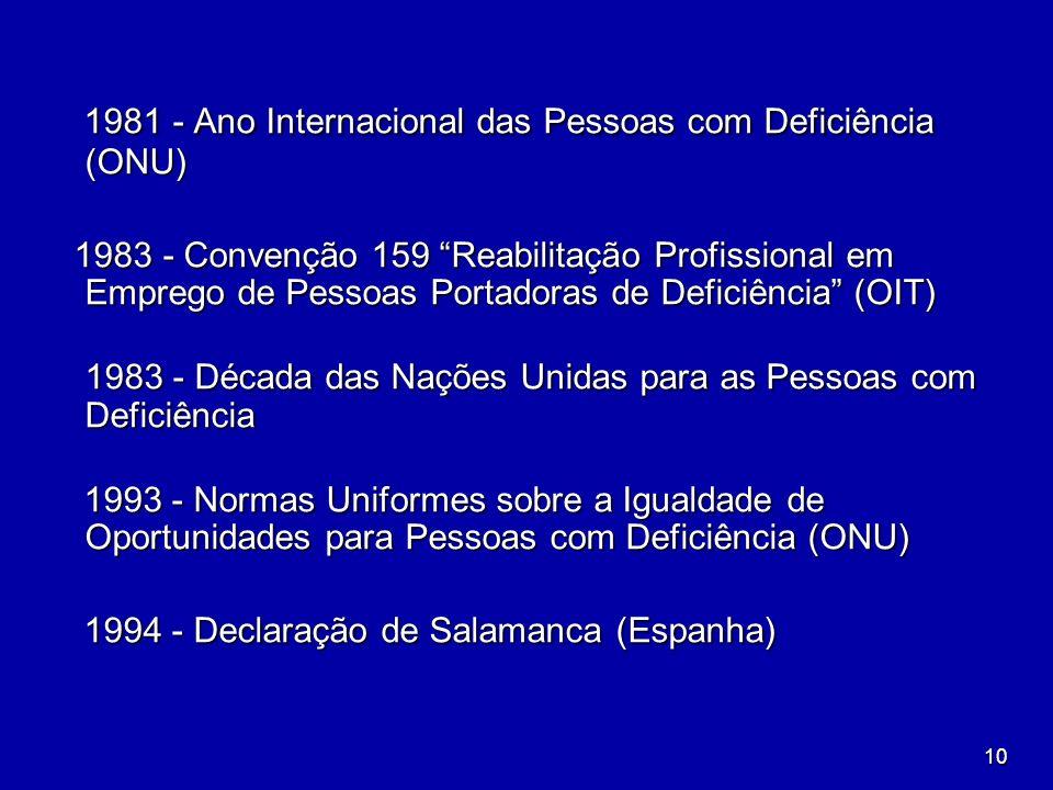 1981 - Ano Internacional das Pessoas com Deficiência (ONU)