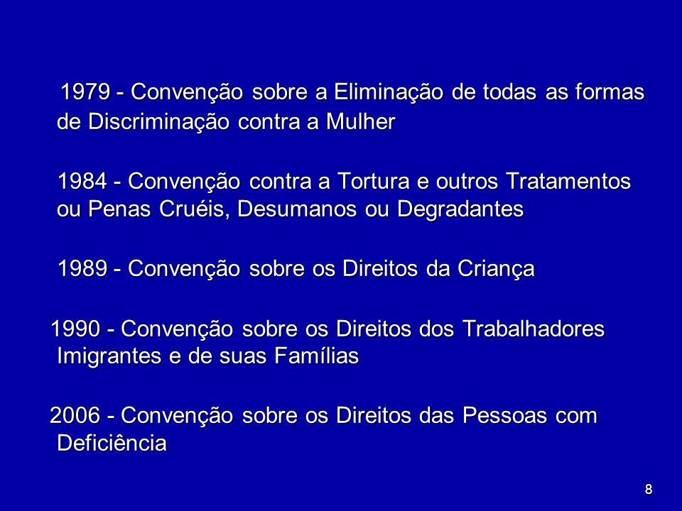1979 - Convenção sobre a Eliminação de todas as formas de Discriminação contra a Mulher