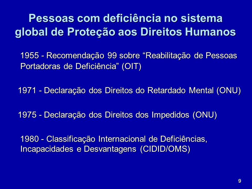 Pessoas com deficiência no sistema global de Proteção aos Direitos Humanos