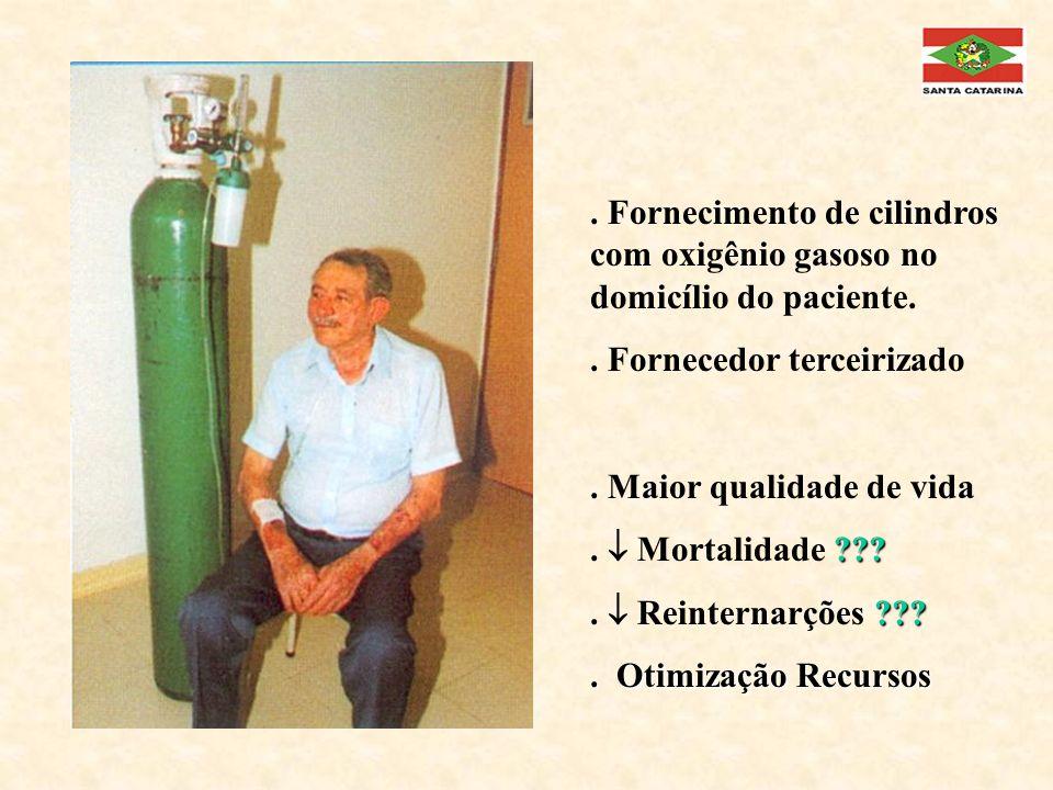 . Fornecimento de cilindros com oxigênio gasoso no domicílio do paciente.